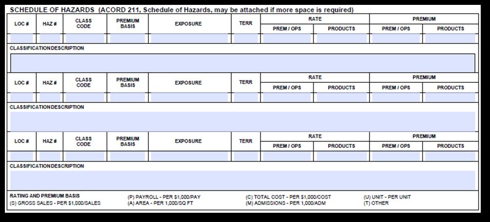 Acord 126 Schedule of Hazards